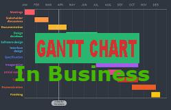 Gantt Chart Use Gantt Chart Tips Gantt Chart Tricks Gantt Chart Purpose The Billionaire Guide On Gantt Chart That Will Get You Rich